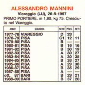 mannini